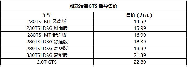 售14.59-22.89万,新款凌渡/凌渡GTS上市