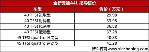 全新奥迪A4L今晚上市,售29.98万元起