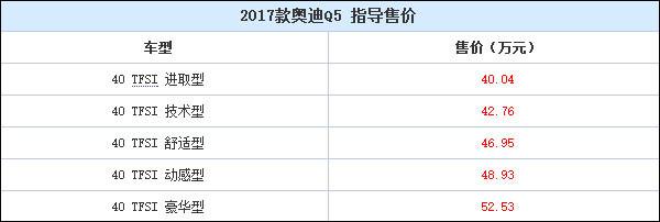 售40.04-52.53万,2017款奥迪Q