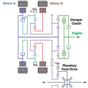 两组高性能交流永磁同步电机,新一代集成式tpim电控模块等核心部件,将