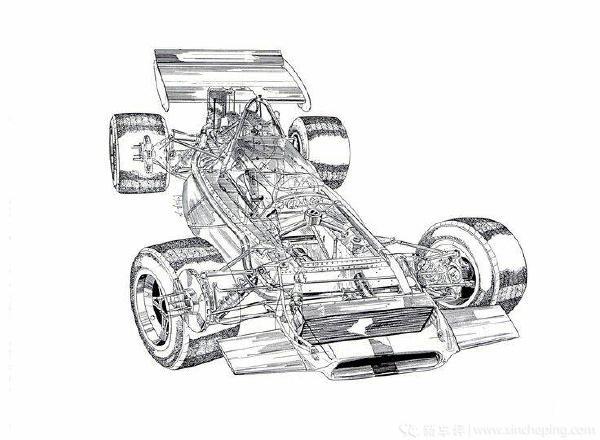 手绘f1结构图