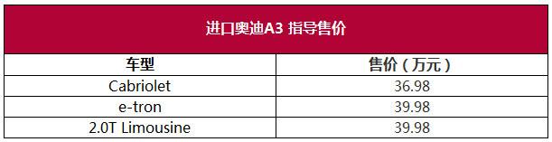 上海车展:售18.8-25.5万 新奥迪A3上市