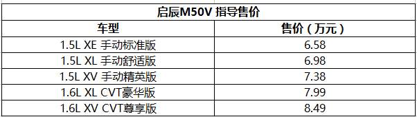 售6.58-8.49万元 东风启辰M50V正式上市