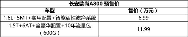 重庆车展:欧尚A800两款车型预