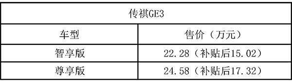 售22.28-24.58万元 广汽传祺GE