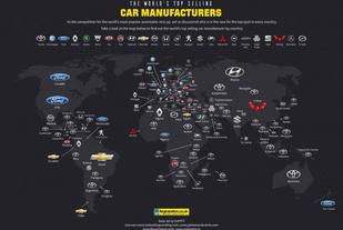 丰田第一 世界最受欢迎汽车品牌大揭秘