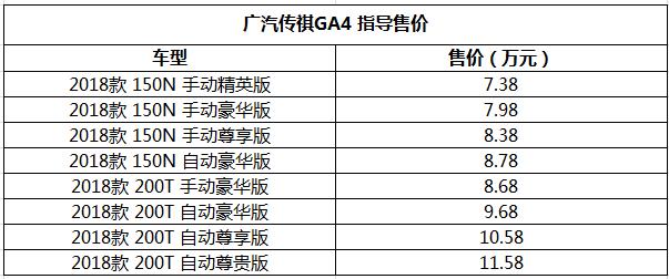 推荐1.3T豪华型 广汽传祺GA4购车手册