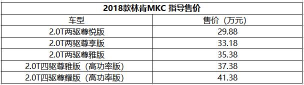 2018款林肯MKC上市 售价29.88-41.38万