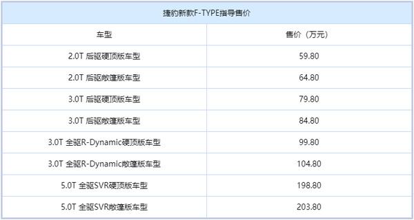 捷豹新款F-TYPE上市 售59.8-203.8万元