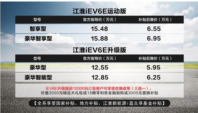 补贴前售12.55万元起 江淮新款iEV6E上市