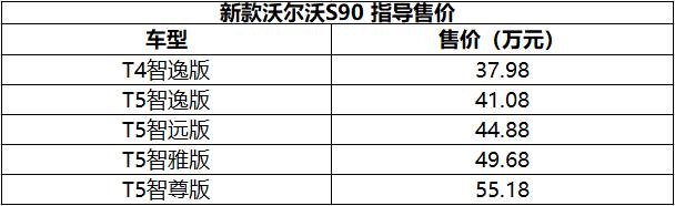 新款沃尔沃S90上市 售37.98-55.18万元