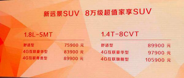 售价7.59-10.59万元 新款远景SUV正式上市