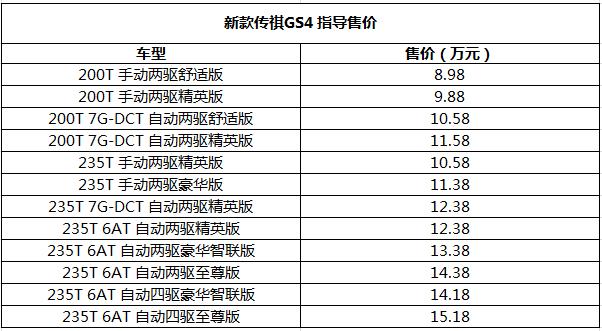 新款传祺GS4正式上市 售8.98-15.18万元