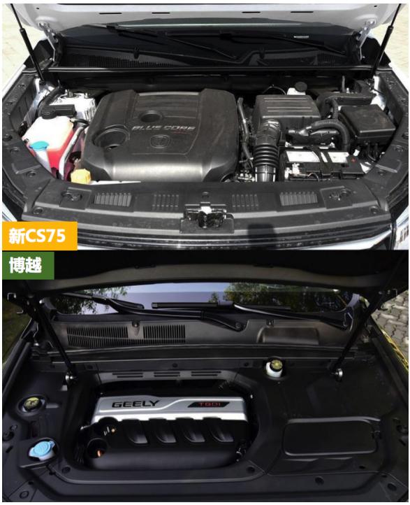 预算15万买SUV,博越or新CS75哪个好?