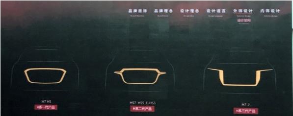 曝红旗新一代设计语言 预示换代H7造型