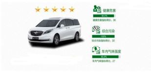 仅一车五星 首批中国汽车健康指数发布