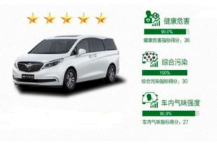 仅一车五星,首批中国汽车健康指数发布