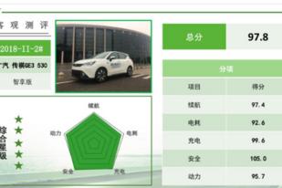 5款电动车获5星,EV-TEST测评结果发布