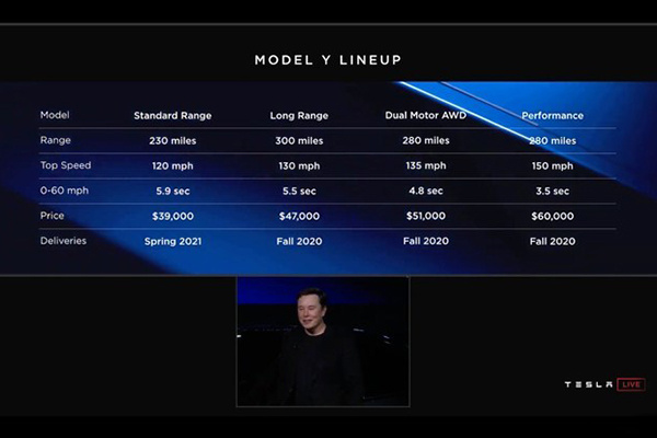 特斯拉Modele Y正式发布,折合人民币26.25-40.39万元