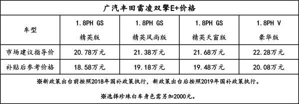 雷凌双擎E+上市:最大续航985km,补贴后18.58-20.08万