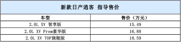 中期改款逍客上市,满足国六标准,售价为15.49-18.59万
