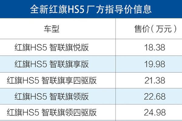 红旗HS5正式上市:搭载2.0T发动机,售价18.38-24.98万元