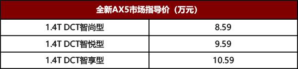 东风风神全新AX5上市:搭载1.4T发动机 售8.59-10.59万元