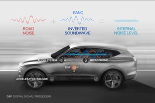 现代主动降噪技术新突破:发动机噪音、路噪皆能抵消