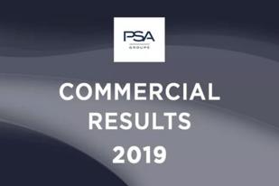 PSA集团2019年全球汽车销量350万辆,销量增长点在欧洲