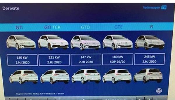 高尔夫车型矩阵信息曝光:顶级车型Golf R最大马力333匹