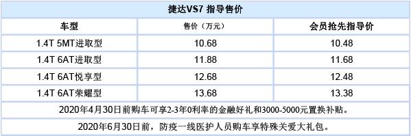 捷达VS7正式上市:基于MQB平台打造,售10.68-13.68万