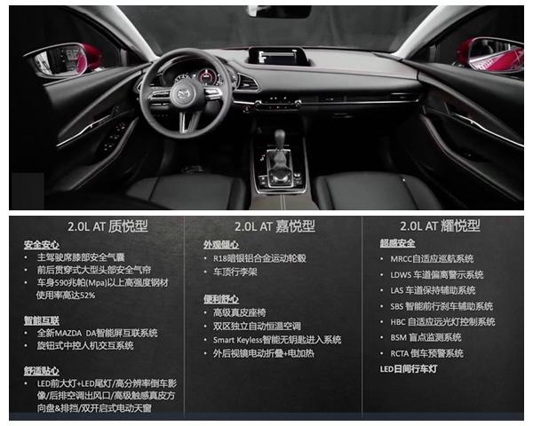 全系2.0L/5月28日上市 长安马自达CX-30预售12.99万元起