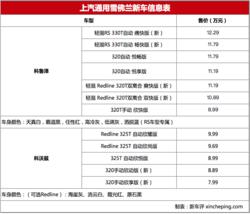 更多选择 科鲁泽轻混/新科沃兹1.3L车型同步上市