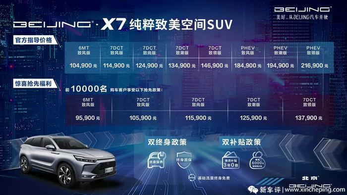 这是自主品牌第几台X7?BEIJING-X7上市售10.49万起