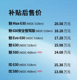 增加460km续航版本 广汽新能源新埃安S售13.98万起