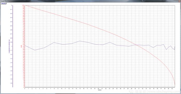 荣威i6 MAX动态首测:8.3s的加速 连思域都慌