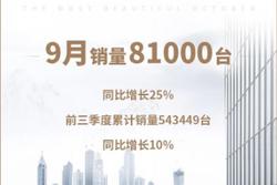 广汽丰田9月销量破8万台大关 汉兰达累计销售100万台
