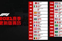 3月开赛/F1中国站或延期举行 2021赛季正式公布赛程