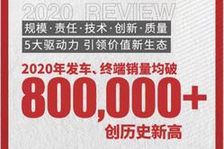 2020广汽本田销量数据:全年销量突破80万,同比增长5.7%