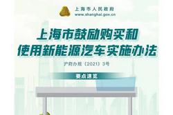 3月1日施行 上海公布新鼓励购买和使用新能源车实施办法