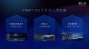 记忆泊车/全场景语音 小鹏6月将推送2.6.0版本OTA