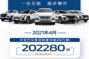 单月销量突破20万辆,长安汽车4月详细销量数据出炉!