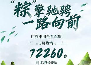 广汽丰田5月销量公布:月销7.2万辆,同比增长5%
